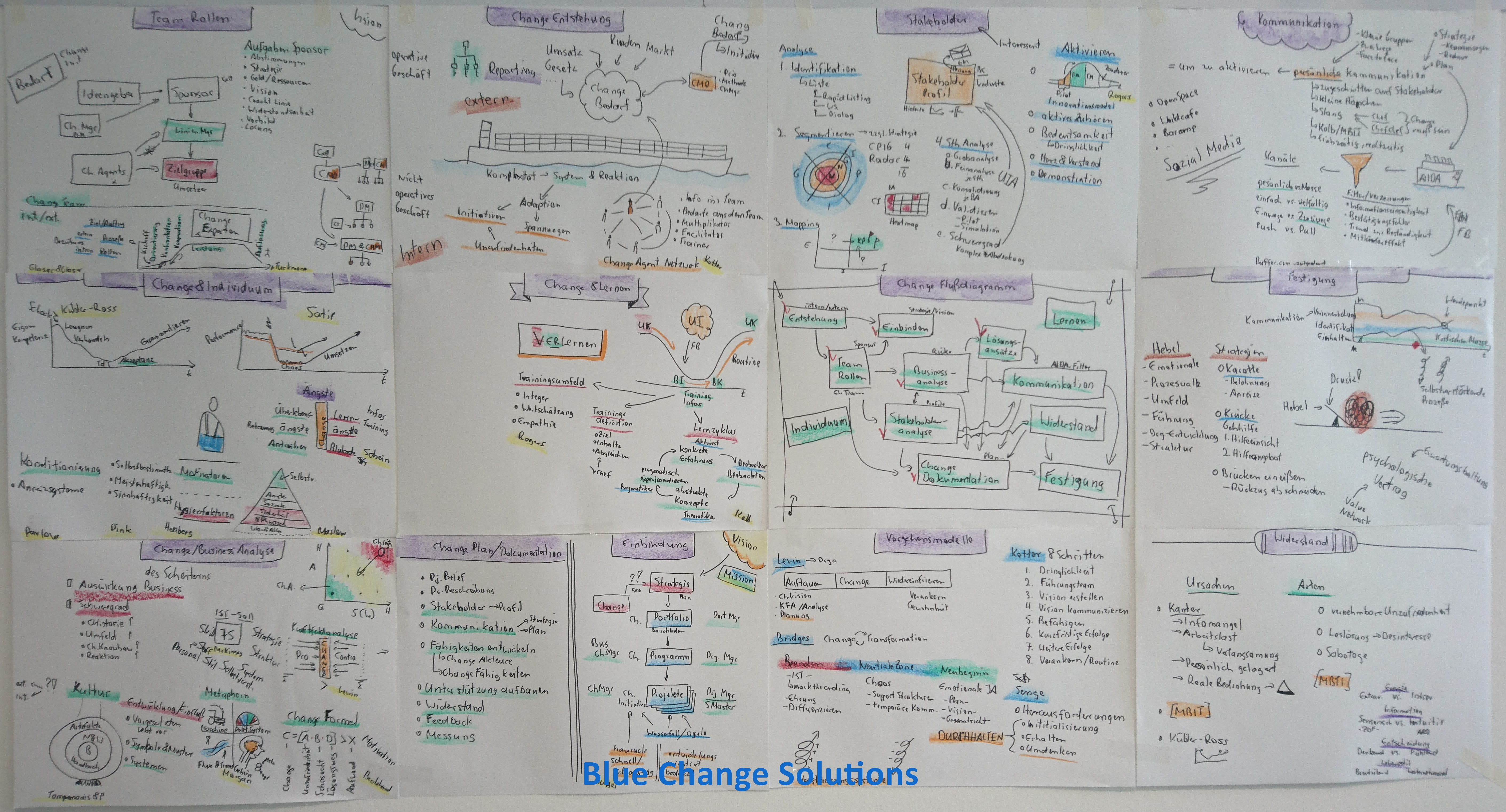 Blue Change Solutions Tapete